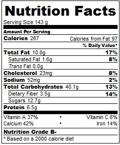 banana muffin nutrition